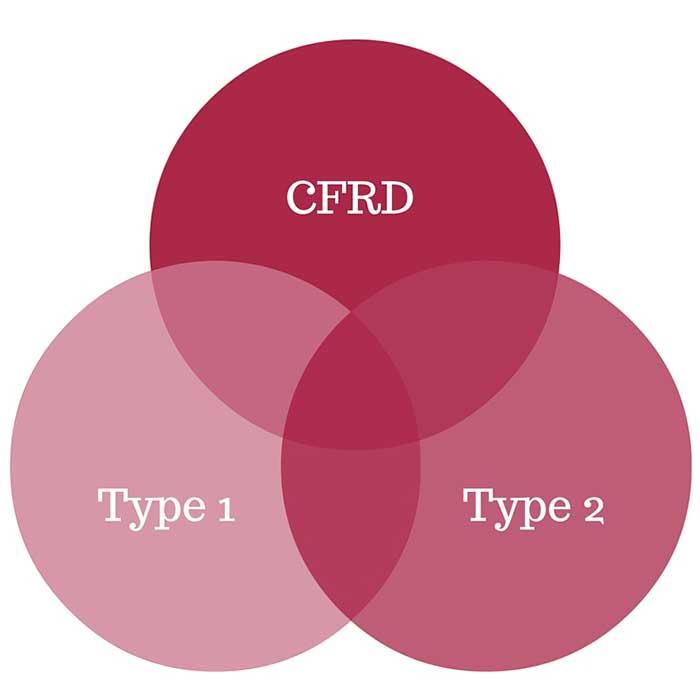 CFRD vs Type 1 vs Type 2