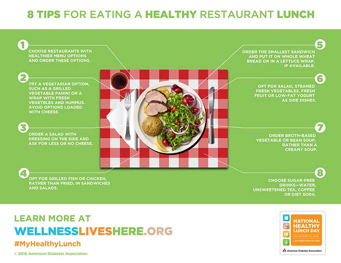 Healthy Restaurant Lunch tips