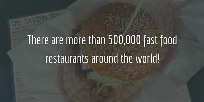 Eating Healthy - Fast Food