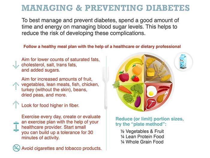 Diabetes Awareness Month 2017